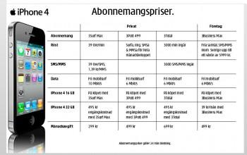 3:s Iphonepriser på webbsajten