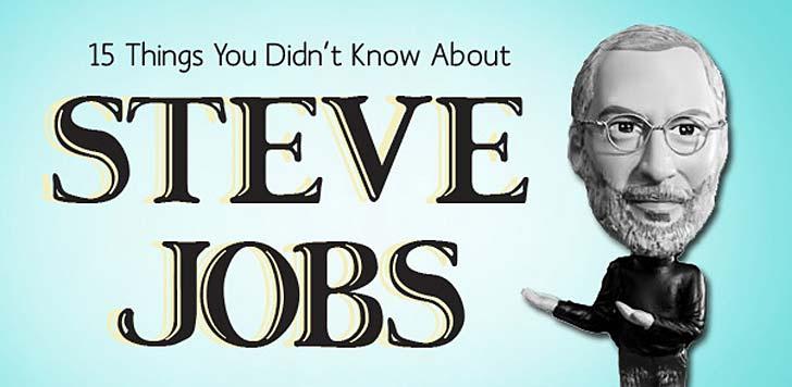 15 saker du inte visste om Steve Jobs. Faksimil från Online Schools.